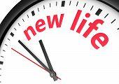 Постер, плакат: New Life Time Concept