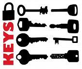 Vektor-Schlüssel