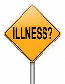 Illness Concept.