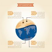 Global Warming Concept Infographics