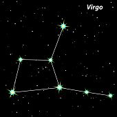 Virgo Zodiac Sign Bright Stars In Cosmos.vector.