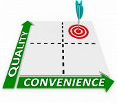 Convenience vs quality words on a matrix showing best choice of service is one that is responsive an