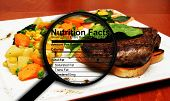 Steak Nutrition Facts