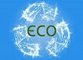 Eco sign, eco concept, ecology problem