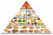 pic of food pyramid  - food pyramid with group of food isolated on white - JPG