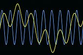 Harmonic Waves Diagram