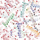 Music Notation Repeating Pattern