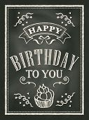 Chalkboard Birthday Card Design Background