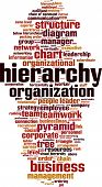 Hierarchy Word Cloud