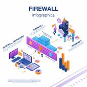 Firewall Server Infographic. Isometric Of Firewall Server Infographic For Web Design poster