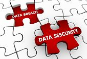 Data Breach Security Solve Problem Puzzle Solution 3d Illustration poster