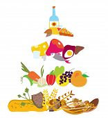 Food pyramid - healthy nutrition diagram