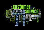 Customer service concept word cloud