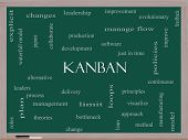 Kanban Word Cloud Concept On A Blackboard