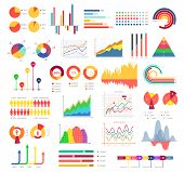 Business Graphics And Charts. Bar Charts And Pie Charts, Forms Of Business Graphics For Pictorial Re poster