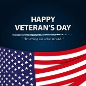 Happy Veteran's Day.honoring All Who Served. Usa Waving Flag.- Square-banner-vector Illustration.eps poster