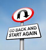 Start Again.
