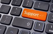 Online Support Concepts, Message On Keyboard Key