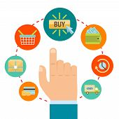 Hand with online shopping icons