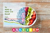 picture of fruit bowl  - healthy eating - JPG