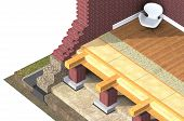 image of soffit  - Cross section of brick house - JPG