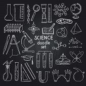 Vector Sketched Science Or Chemistry Elements On Black Chalkboard. Illustration Of Science Chemistry poster