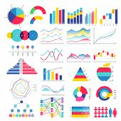 Colorful Graphs And Charts Design. Data Visualization Templates. Area, Bar, Candlestick, Column, Lin poster