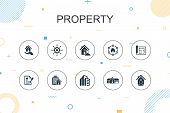 Property Trendy Infographic Template. Thin Line Design With Property Type, Amenities, Lease Contract poster