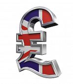 A silver Sterling Pound symbol with flag isolated over white. 3D photo rendering.