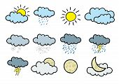 Weather Icons poster