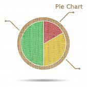 Burlap Pie Chart