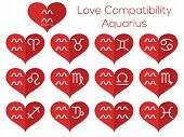 Love Compatibility - Aquarius. Astrological Signs Of The Zodiac. Vector Set Of Flat Thin Line Icons