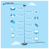 Timeline Communication Business Infographic