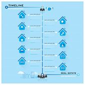 Timeline Real Estate Business Infographic