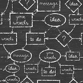 Chalk blackboard mind map seamless pattern background