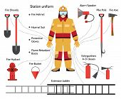 picture of retarded  - Vector firefighter with extinguishing icons - JPG