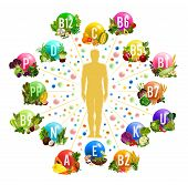 Vitamin And Mineral Food Sources Poster For Healthy Eating And Diet Nutrition Design. Human Silhouet poster