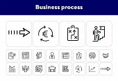 Business Process Icons. Set Of Line Icons. Briefcase, Business Analysis, Career Ladder. Business Con poster