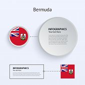 Bermuda Country Set of Banners.