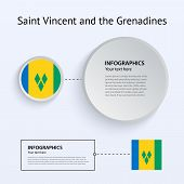 Saint Vincent and Grenadines Country Set of Banners.