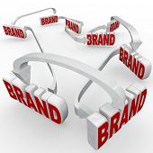 The word brand repeated many times and reinforced by many repeated usages of marketing and advertising, strengthening awareness, loyalty and identity poster