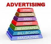 pic of pyramid  - 3d illustration of pyramid of various media and channels for advertising and promotion - JPG