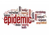 Epidemic Word Cloud