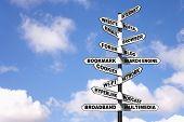 Internet Terminology Signpost