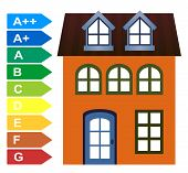 Home Energy Audit. Measurement To Reduce The Energy Consumption Of Residential Or Commercial Propert poster