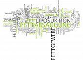 Word cloud -  liposuction