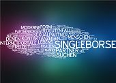 Word cloud -  online dating