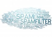 Word cloud -  spam filter