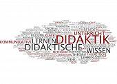 Word cloud - didactics
