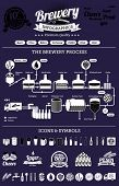 Brewery infographics with beer elements & icons - beer production process (negative)